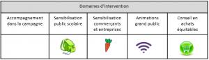 Association des Médiatrices Interculturelles ADM - Compiègne