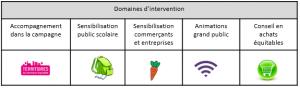 Correspondant FAIR[e] - Région Centre (Olivier Cabrera)